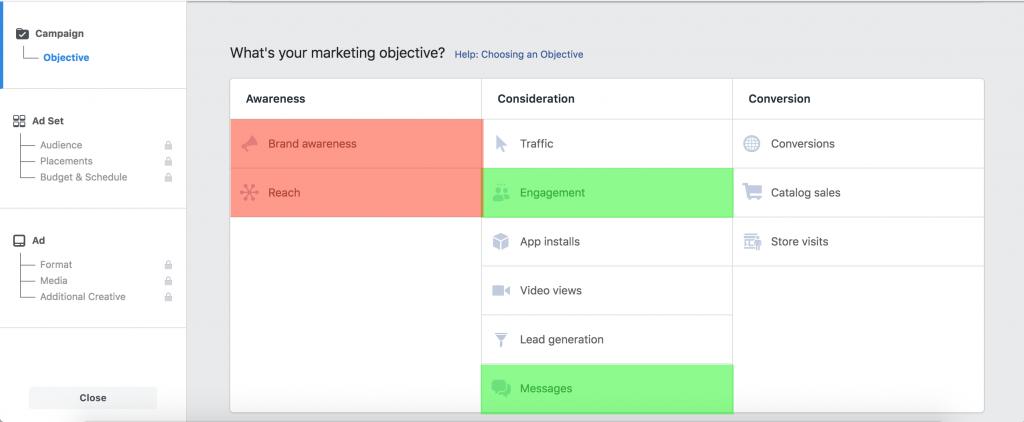 Facebook ad conversion goals