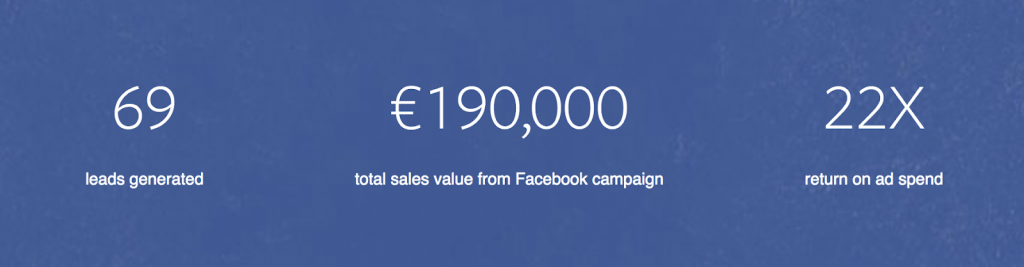 Facebook ads results for Audi