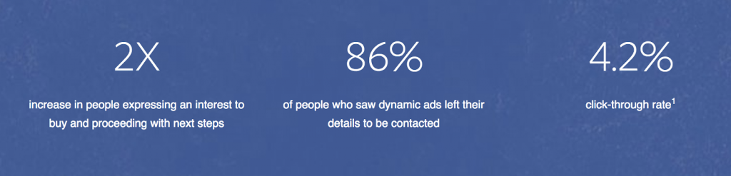 Facebook ads results for PIK Group and conversion campaigns