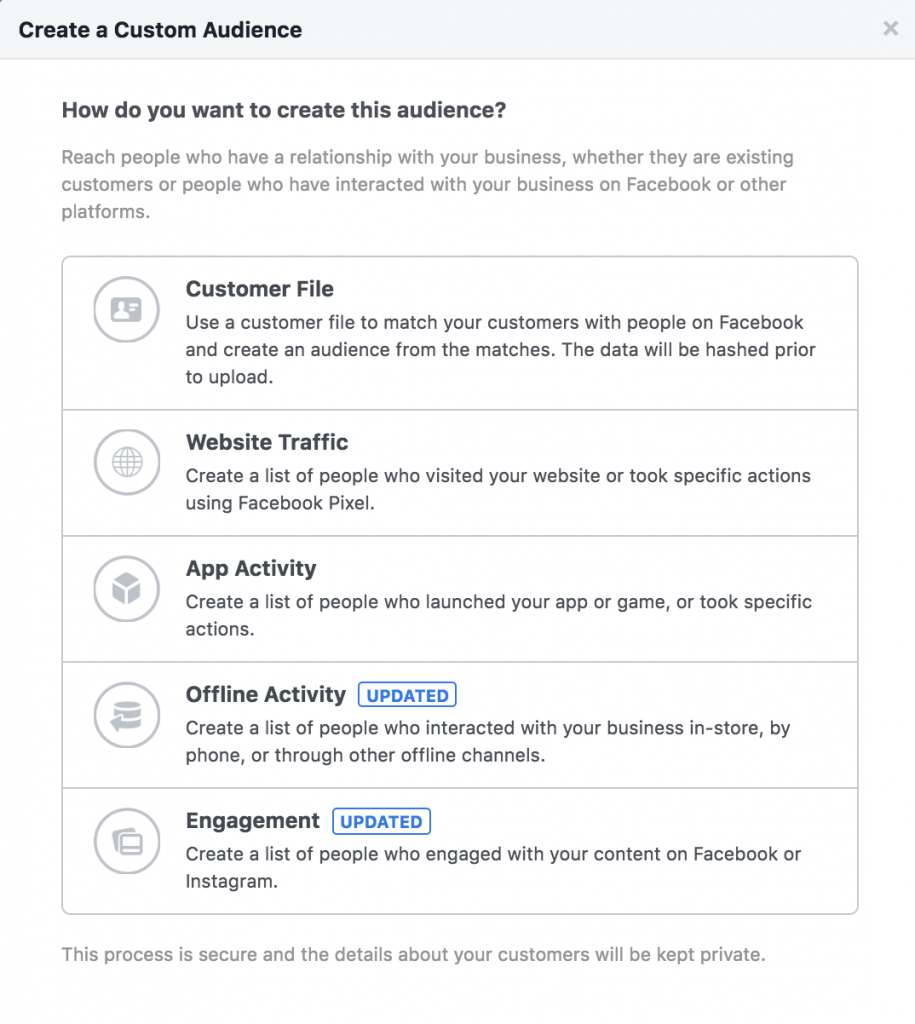 Methods of creating a Facebook Custom Audience
