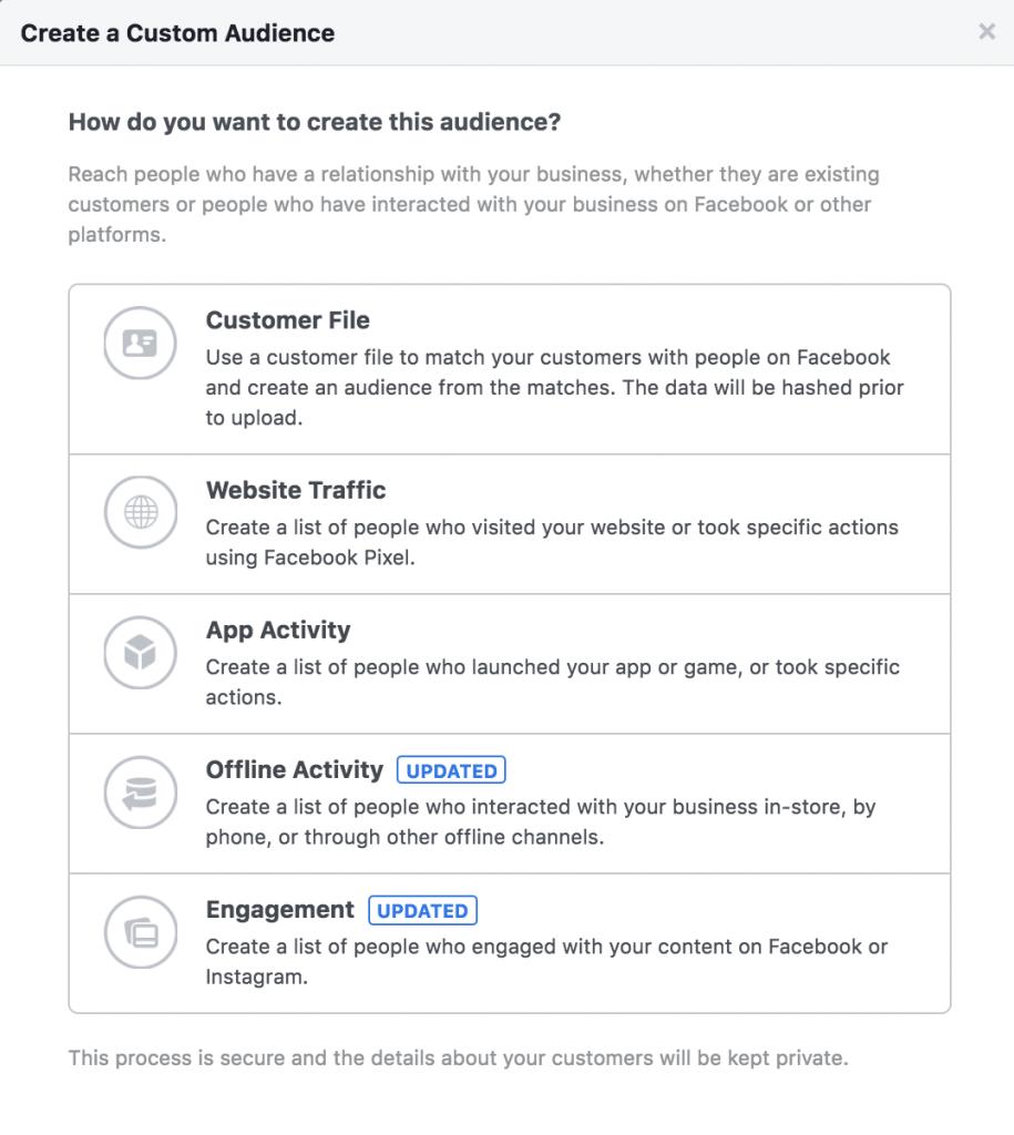 Methods of creating a Facebook Custom Audience